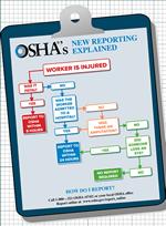 11-GA-OSHA-150